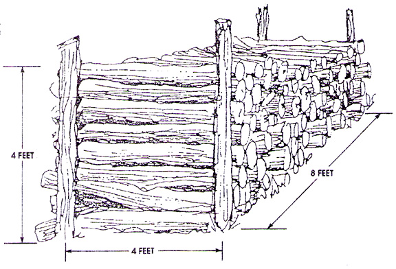 How to measure firewood woodlot association of manitoba